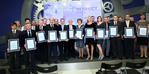 20 Companies in the Warsaw Stock Exchange RESPECT Index