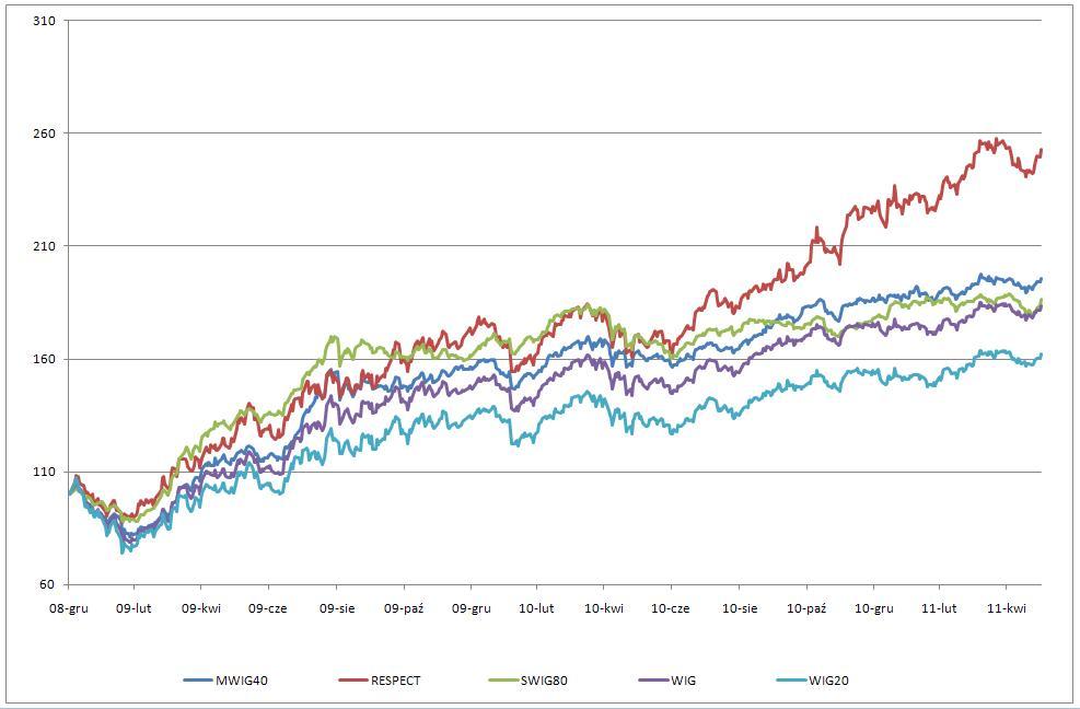 wykres_RI.JPG